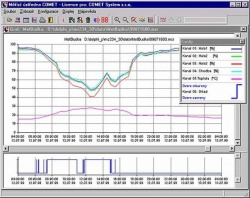 SWR006 - Program for MS Data Loggers