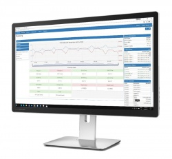 TC Monitor - Monitoring and Control Software for TC Products